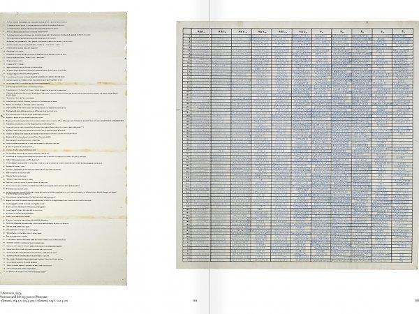 """Selecció del catàleg """"Art & Language. Incomplet"""", pàgines 104 i 105"""