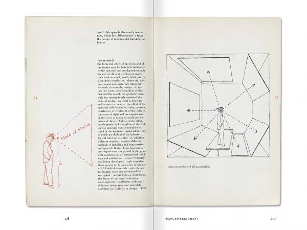"""Selección del catálogo """"Espacios fotográficos públicos. Exposiciones de propaganda, de Pressa a The Family of Man, 1928-1955"""" páginas 218 y 219"""