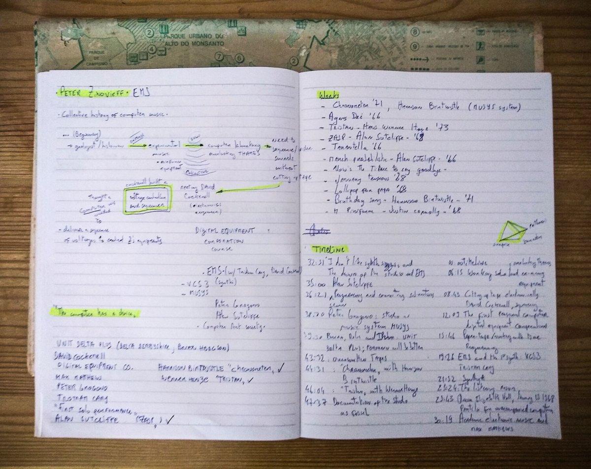 Cuaderno de apuntes Sobre RWM