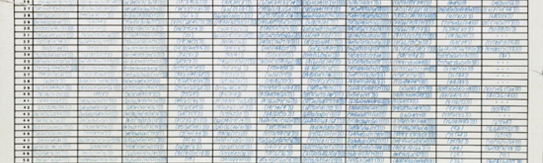 "Art & Language ""77 Sentences"", 1974 (detall)"