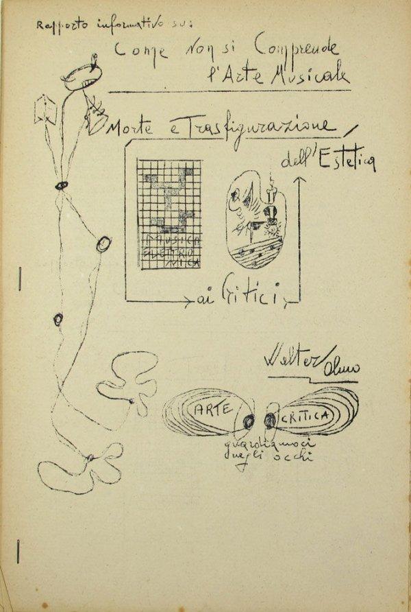 Rapporto informativo su: Comme non si comprende l'arte musicale : Morte e trasfigurazione dell'Estetica / Walter Olmo