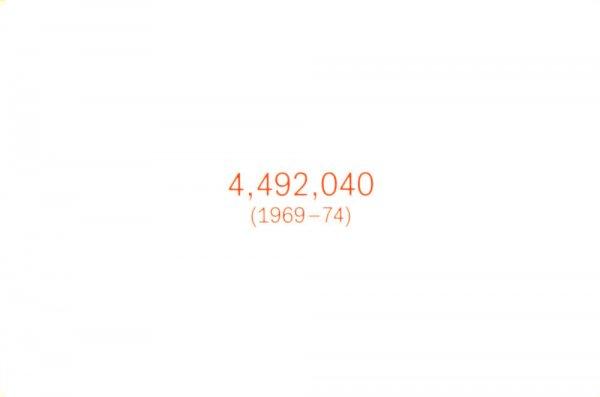 4,492,040 : (1969-74)