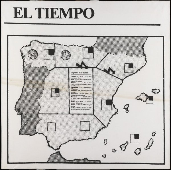 El tiempo (de la sèrie Spain is different)