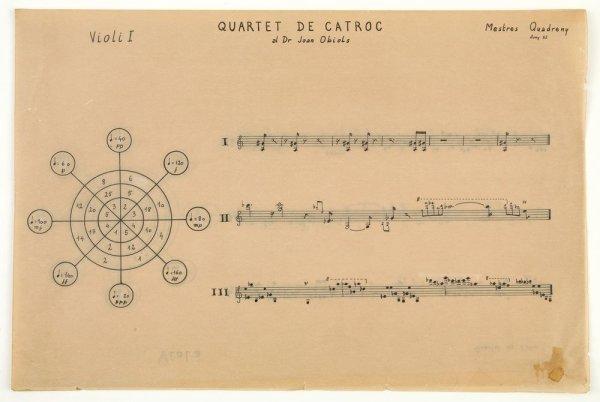 Quartet de catroc