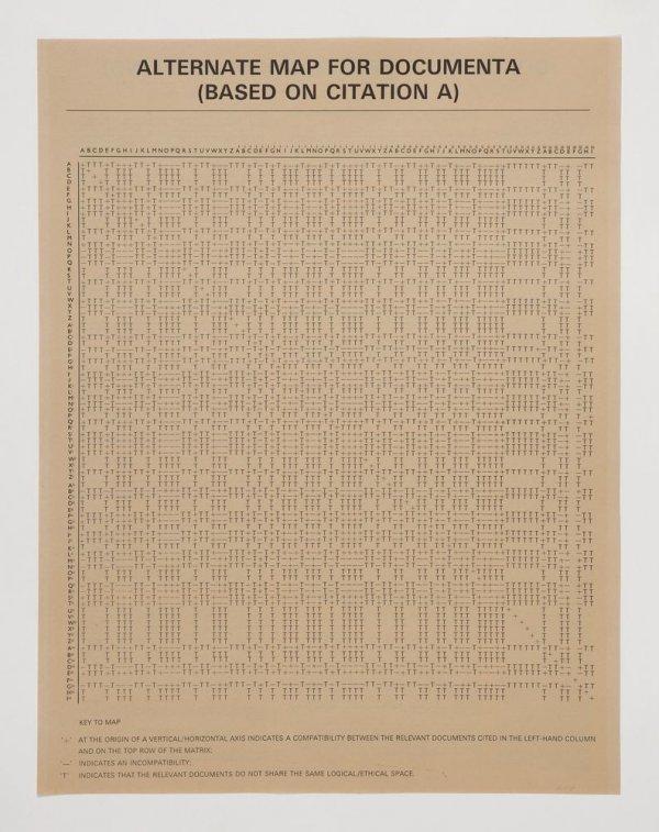 Documenta Memorandum (Indexing)
