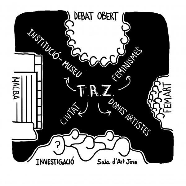 Zona Temporalmente Relacional
