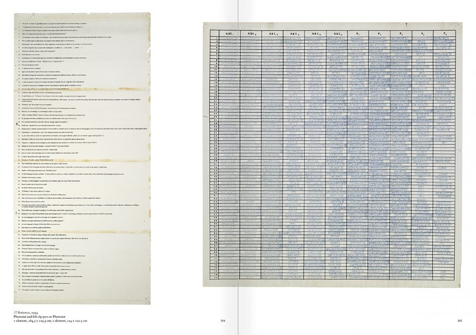 Selection from the catalogue 'Art & Language. Uncompleted', pages  104 and 105