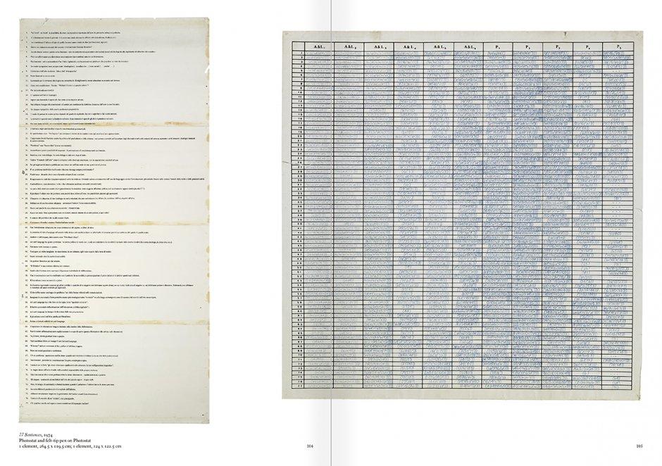 """Selección del catálogo """"Art & Language. Incompleto"""", páginas 104 y 105"""