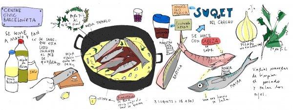 Suquet de peix. Receptes de confinament. La Cuina
