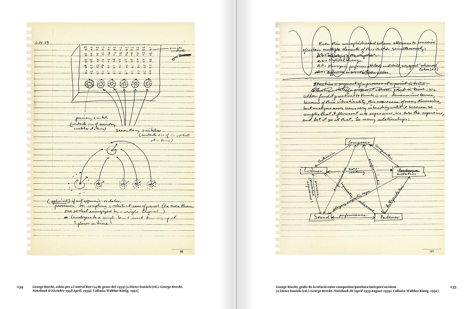 """Selecció del catàleg """"L'anarquia del silenci. John Cage i l'art experimental"""" pàgines 234 i 235"""