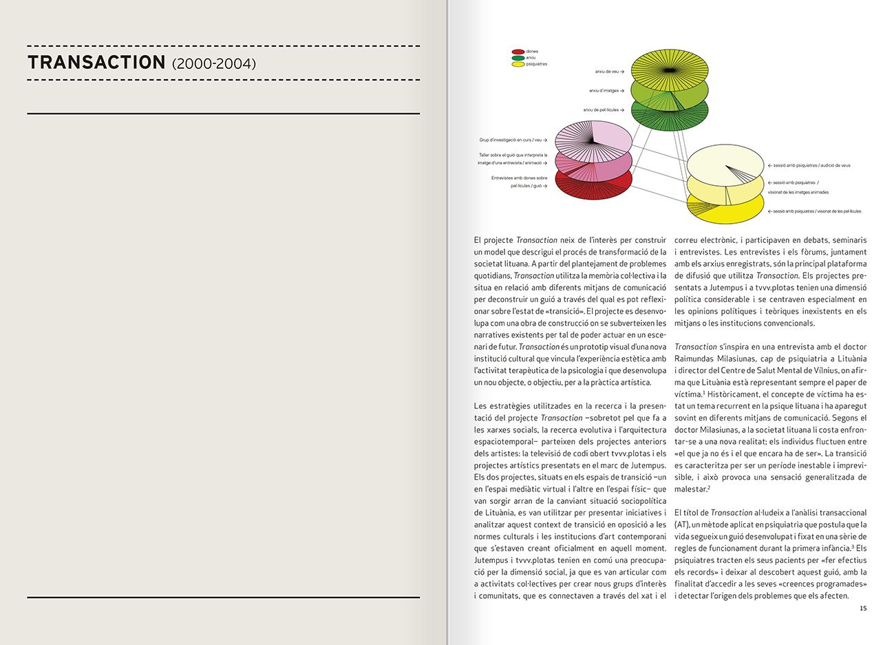 """Selecció del catàleg """"Nomeda & Gediminas Urbonas. Dispositius per a l'acció"""" pàgines 14 i 15"""